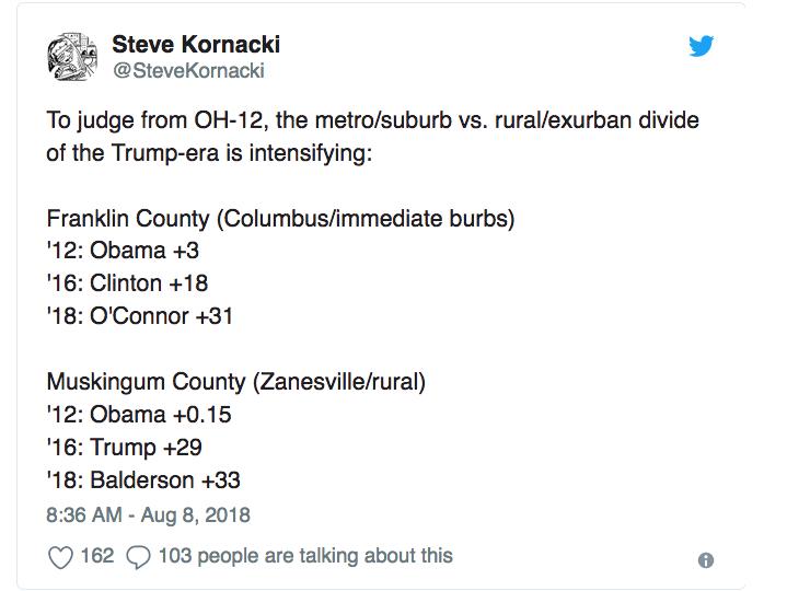 Kornacki tweet