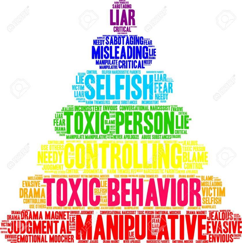 Toxic Behavior Word Cloud