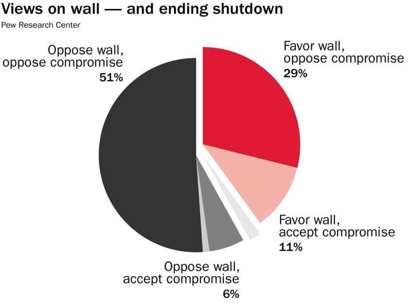 wall poll