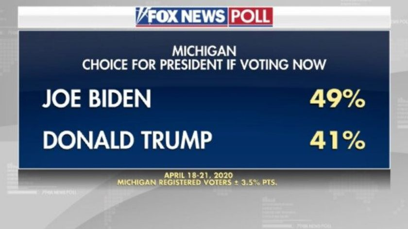 Swing State Poll