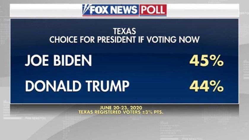 Fox Texas