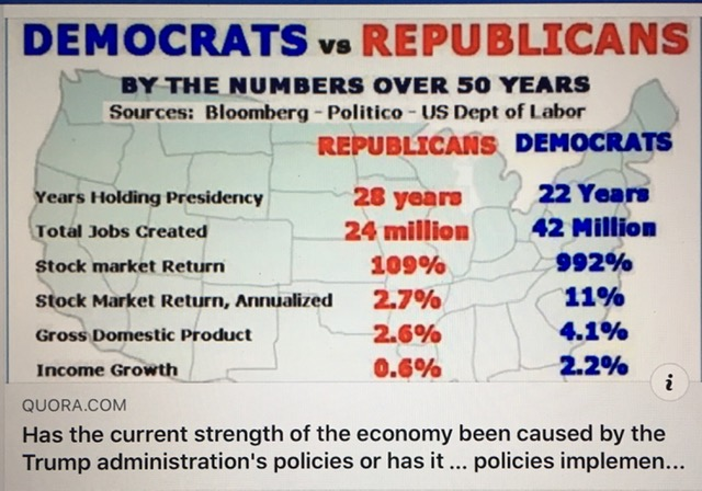 Dems and Reublicans